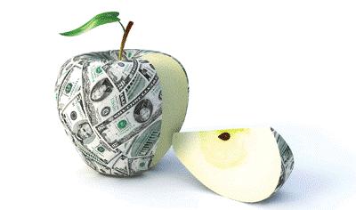 for-benefit business, entrepreneurship